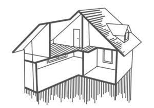 Оценить дом, долю в доме